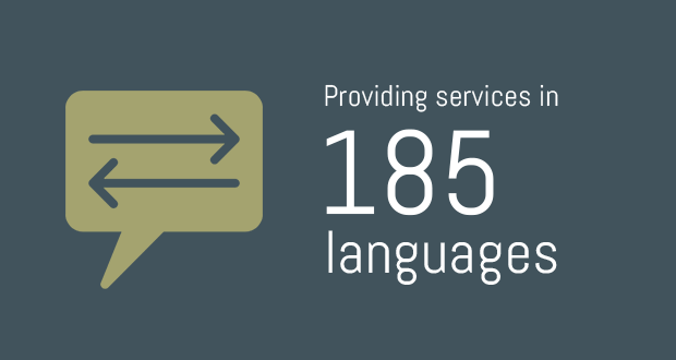 Providing services in 185 languages