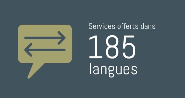 Services offerts dans 185 langues